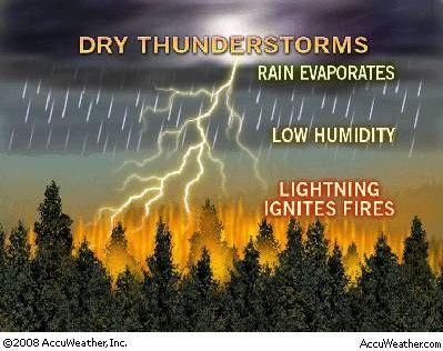Dry thunderstorms.jpg