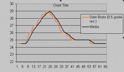 term_grafic.jpg