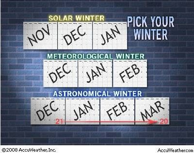 Iarna cu 3 fete.jpg